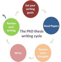 Bachelor Thesis Custom Bachelor Thesis Writing Help